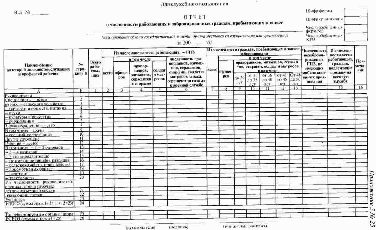Форма пм-4 сколько численности работающих сдают отчет